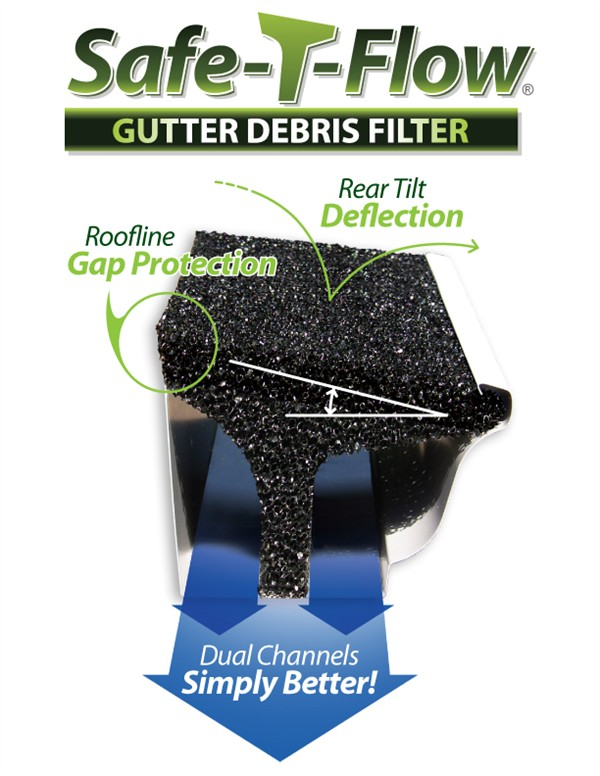 "Safe-T-Flow®- Highest Performing ""foam gutter filtration"" System by Consumers and Professionals!     Safe-T-Flow®- is  ""FULLY COATED"" with a fire resistant product!"